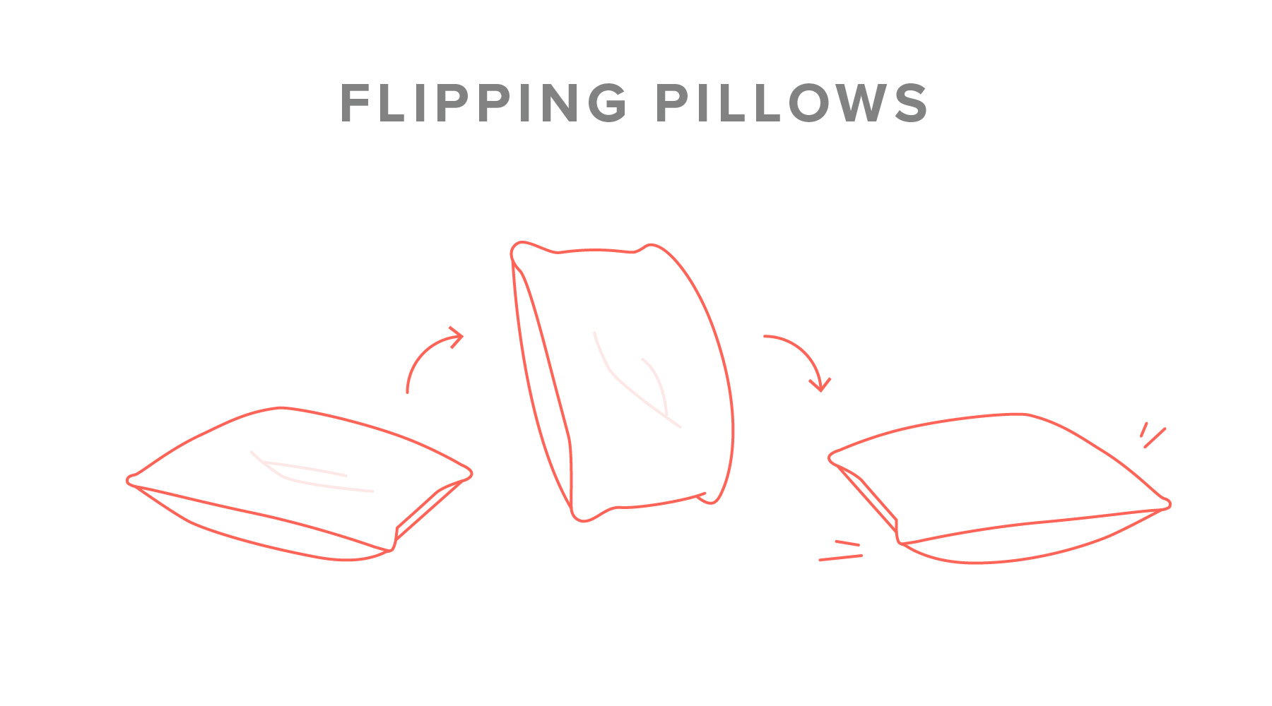 Illustration showing how to flip and rotate pillows