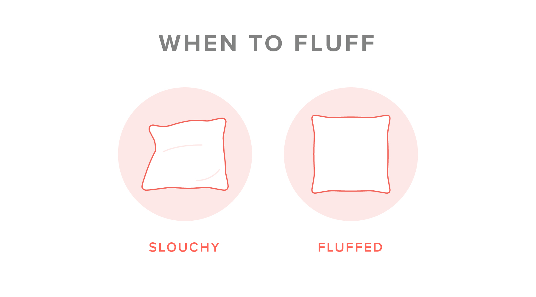 Illustration showing when to fluff pillows